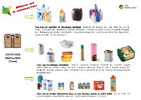 Guide du Tri_déchets
